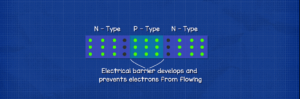How Solid-State Relays Work
